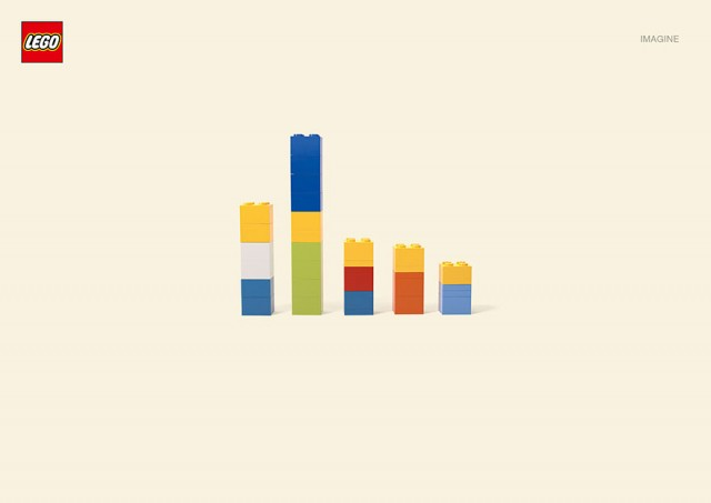 LEGO Imagine campaign.. do you see what it is?