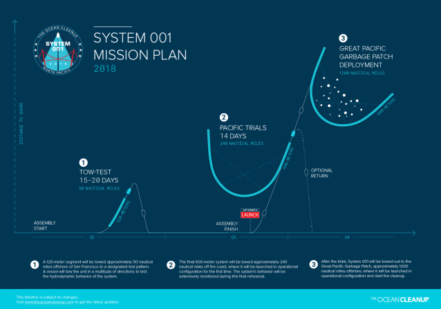 toc-system001-mission-plan-infographic_media_180803_preview